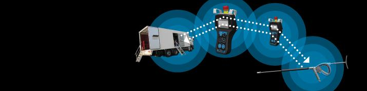 The Wireless Wave Control System